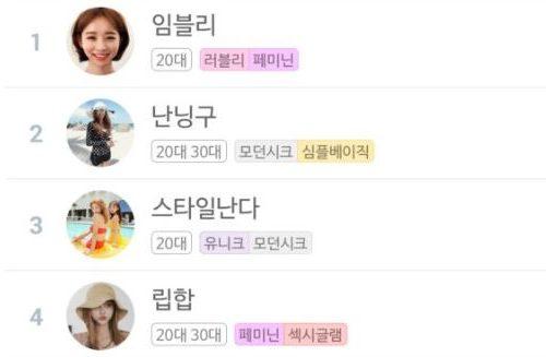 韓国のファッション通販サイト人気ランキング1~10位まとめ